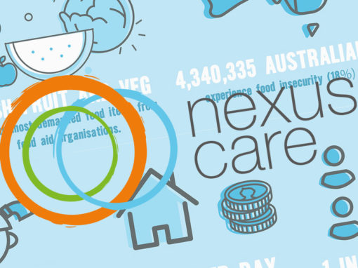 Infographics for real Client: Nexus Care